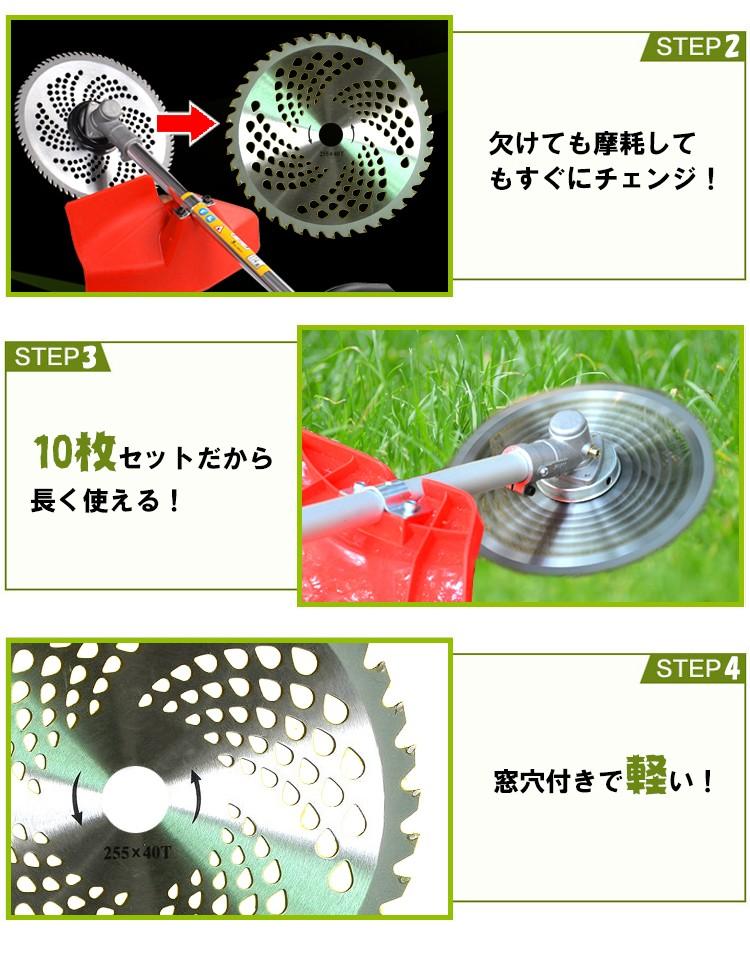 草刈り機用交換チップソー10枚セット zk126