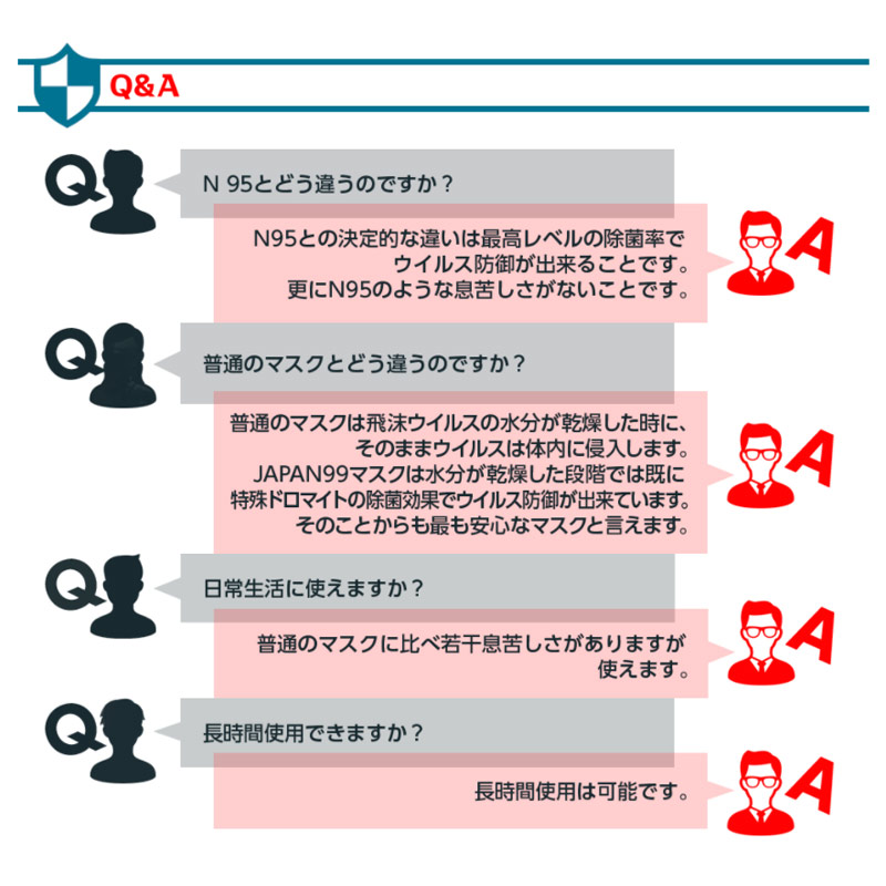 JAPAN99マスク説明