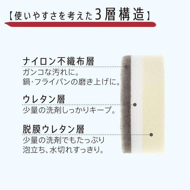POCO キッチンスポンジ リフィル K675