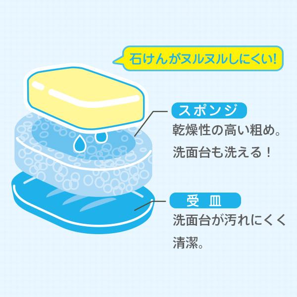 スポンジ石けん置き (皿付) W152