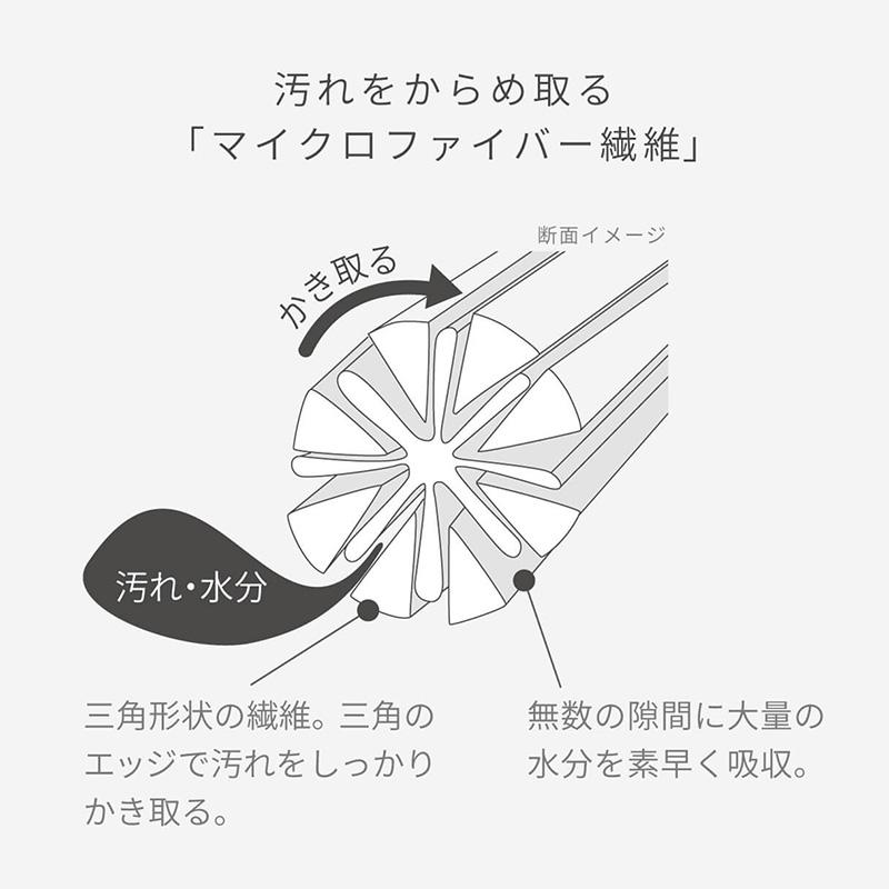 ガラス・鏡ピカッとクロス(2枚入) W640
