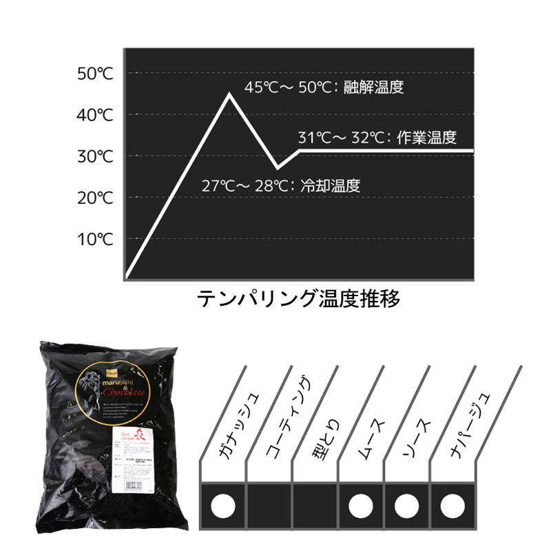 ベリーズ ダークチョコレート 52% 1kg  (夏季冷蔵) (PB)丸菱