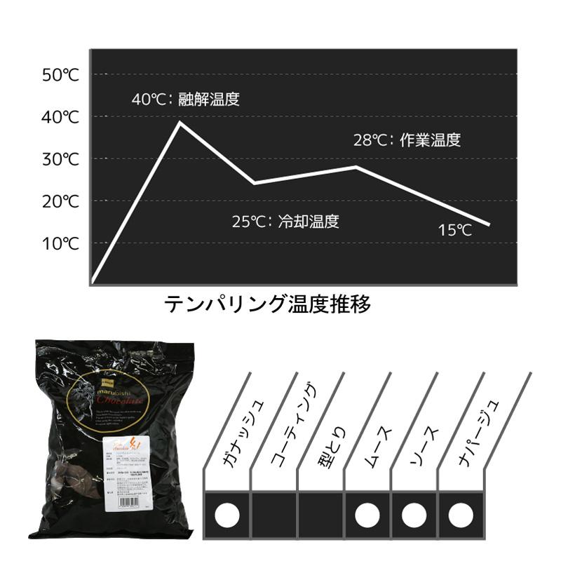 ベリーズ ミルクチョコ41% 1KG
