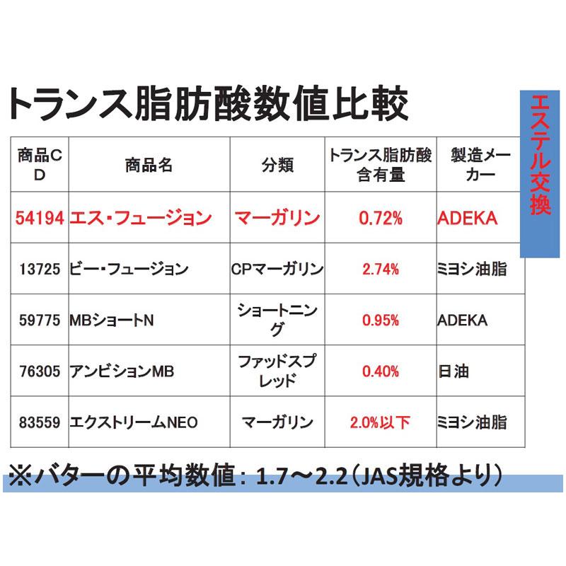 エス・フュージョン 500g