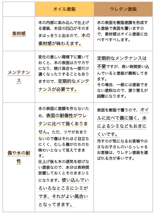 SIKI FURNITURE(シキファニチア) スツールテーブル サイドテーブル 無垢材
