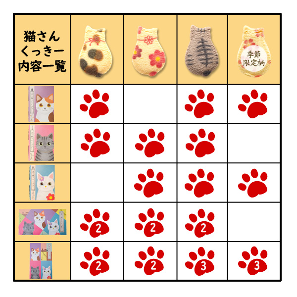 【猫さんくっきー】 3枚入 柄(がら)箱