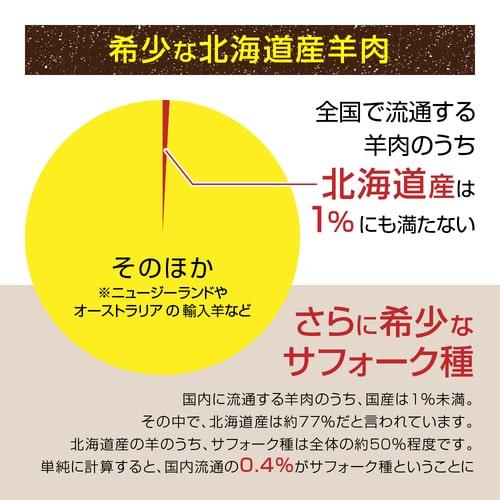 【ラム】北海道滝川産サフォークラム フィレ肉(M)《冷凍》【最短9/4(土)以降のお届け】