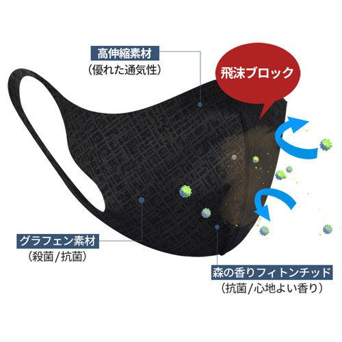 【3枚セット】洗える抗菌グラフェンマスク ネックストラップ付 低刺激 高耐久 UVカット フィトンチッド MEDIK