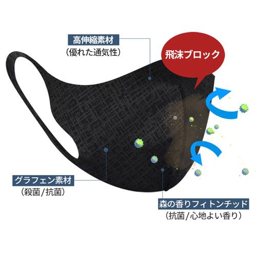 【5枚セット】洗える抗菌グラフェンマスク ネックストラップ付 低刺激 高耐久 UVカット フィトンチッド MEDIK