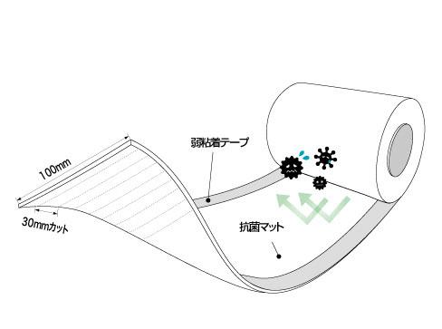 抗菌タイプ ABCロール 2×100mm×10m(1巻)