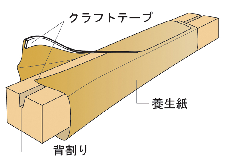 柱養生紙3.5〜4寸用無地 (30本セット)