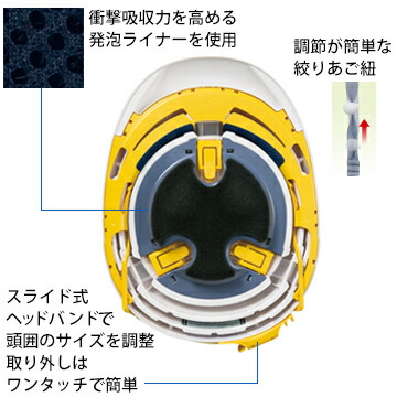 防災 子供用 折りたたみ ヘルメット OSAMET Jr オサメット ジュニア 2個 飛来落下物用 厚生労働省労働安全衛生法規格限定試験合格品