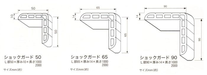 ショックガード 9020(厚み14mmX幅90mmX長さ2000mmX色ベージュ・黄・黒  2本)