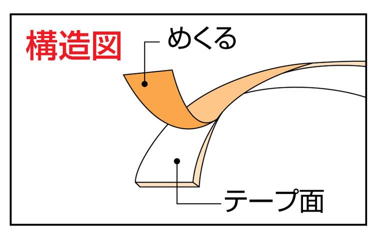 ノロ止めテープ(幅50mm 12巻セット)