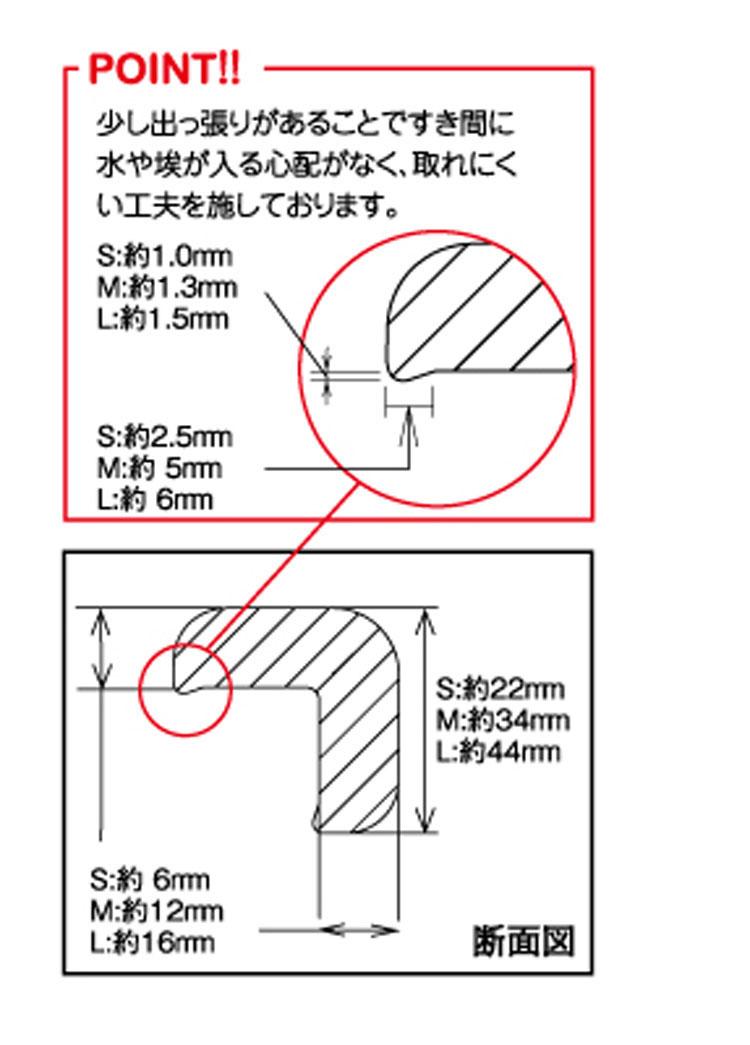 コーナーガードトラ柄M (10本セット)