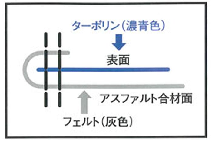 アスファルト合材シート (2.7mX5.4m) 10t用