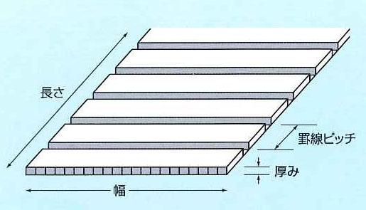 サンプライネツケー(厚み3mmX幅1310mmX長さ25m  1本)