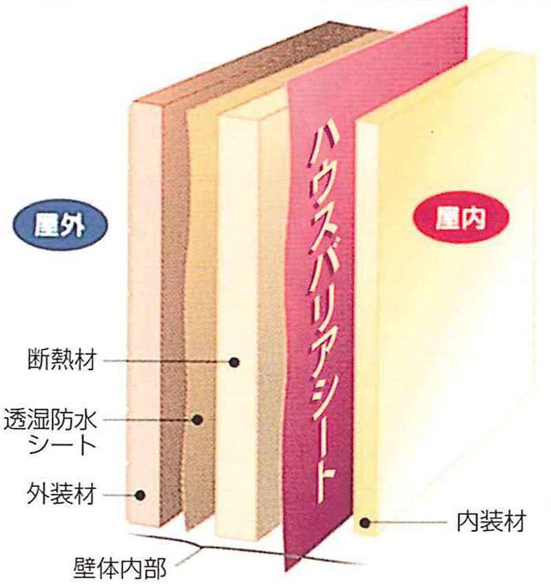 ハウスバリアシート厚み0.2mmX幅2100mmX長さ50m (1本)