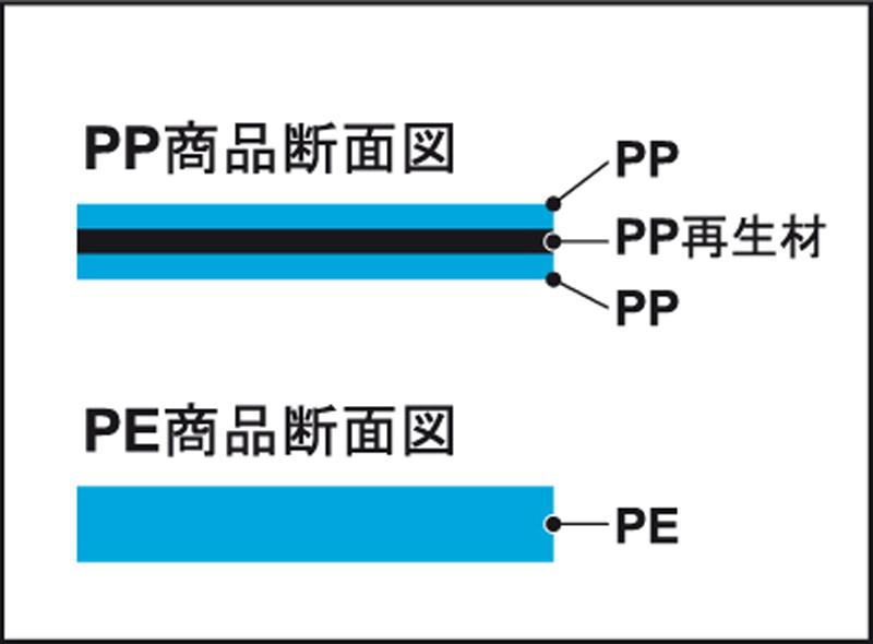 【法人限定商品】養生くんPE2.0� 厚み2mm×幅850mm×長さ1700mm(10枚セット)