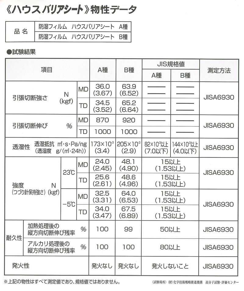 ハウスバリアシート厚み0.1mmX幅1100mmX長さ100m (10本)
