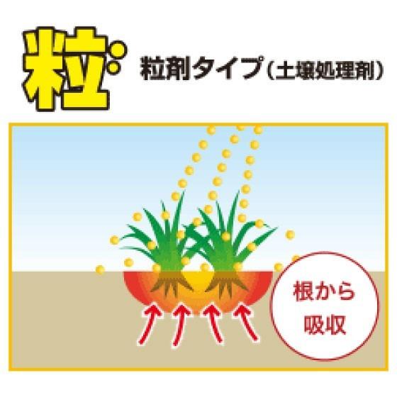 除草剤 強力 粒剤 顆粒 ネコソギメガ 粒剤 7kg 1400m2まで 業務用にも 雑草を長期間抑える除草剤 約6ヶ月持続 レインボー薬品 送料無料