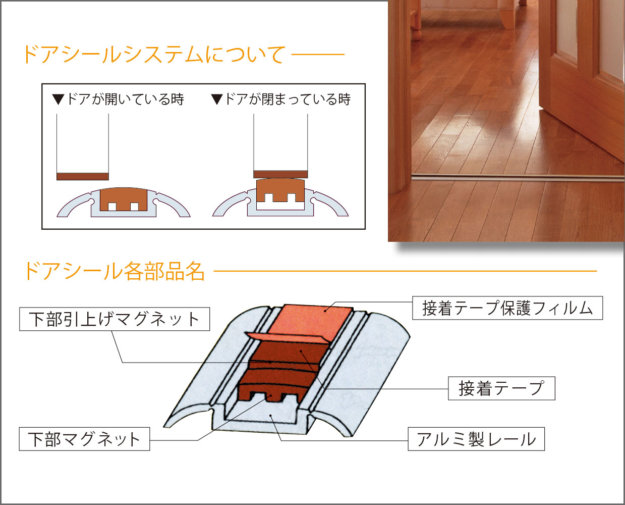 【NM911-B】ドアシール 1110mm