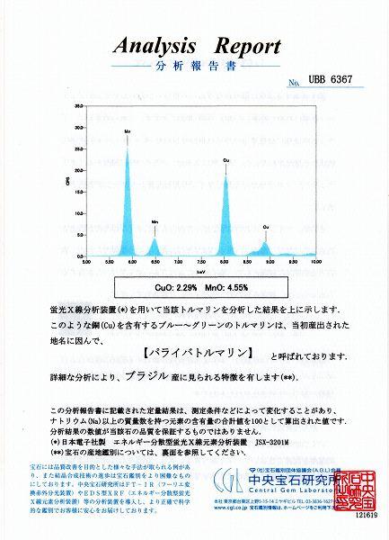 天然パライバトルマリン 0.30ct 【ブラジル】  産地分析報告書付属◇コレマ品