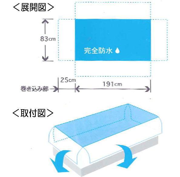 デニム防水シーツ[全面タイプ](モレ・ズレ・ムレ・熱に強い!)SE06Z <幸和製作所>