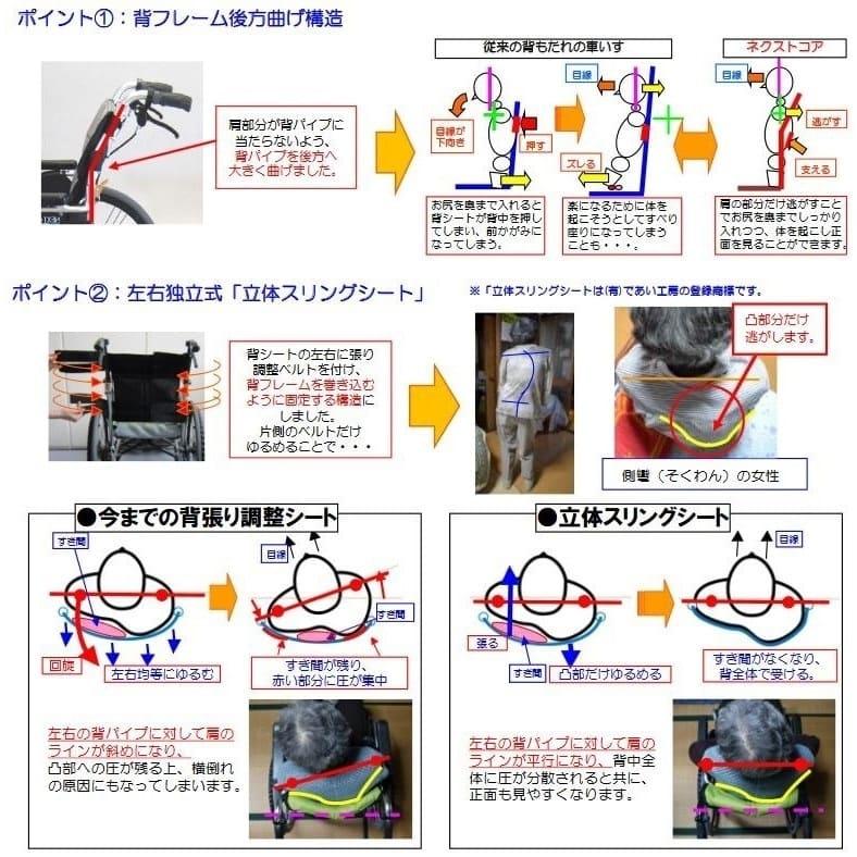 ネクストコア・ミニモ 自走式 NEXT-50B F-2 ブルー<松永製作所>