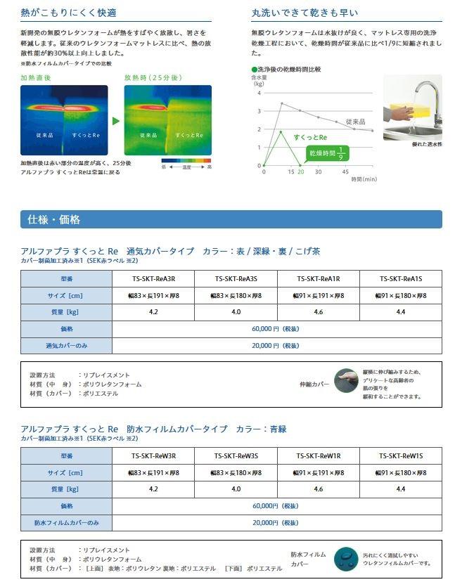 アルファプラ すくっとRe 通気カバータイプ TS-SKT-ReA1R<タイカ>