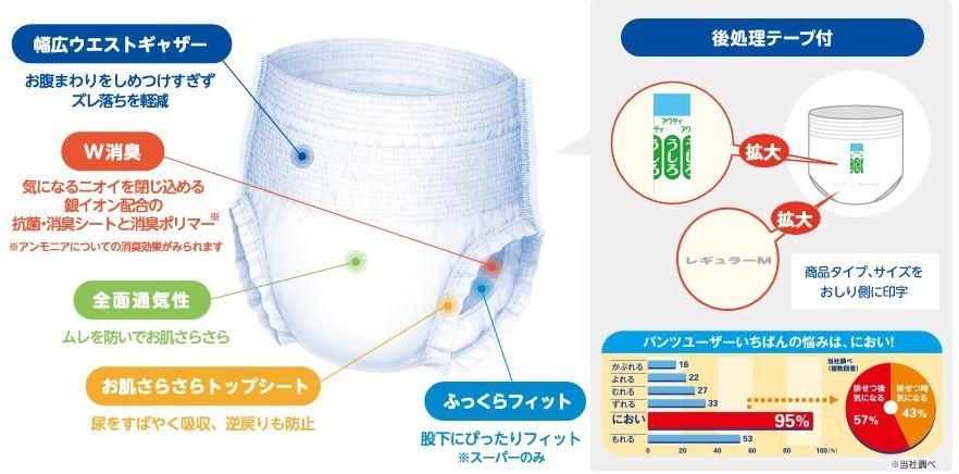 におわないのは良いパンツ スーパー Lサイズ 18枚×4袋<日本製紙クレシア>