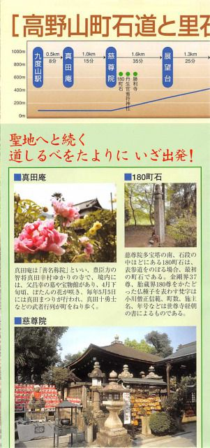 和歌山県 九度山町セット/世界遺産「高野参詣道町石道」と真田幸村の聖地