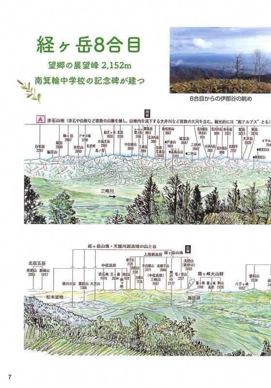 もっと楽しむための 中央アルプス経ヶ岳/日本二百名山