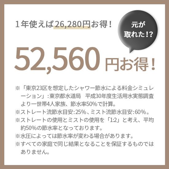 サイエンス ウルトラファインミスト ミラブルプラス ハローキティバージョン1年セット【送料無料】