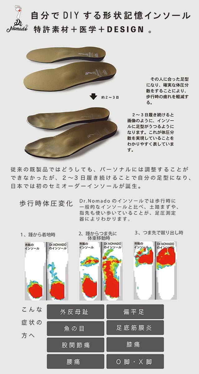 【送料無料】サニーノマド SUNNY NOMADO 形状記憶 プレミアムインソール Dr.NOMADO INSOLE PREMIUM ドクターノマドメンズ・レディース 靴 スニーカー シューズ [DRNO SS18]