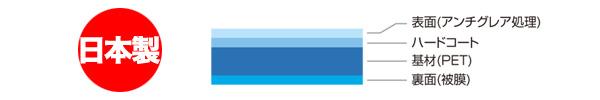 OverLay Plus for ASUS ZenPad S 8.0 (Z580CA)