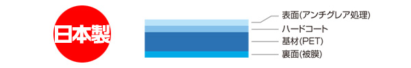 OverLay Plus for Xperia XZ Premium SO-04J 背面用保護シート