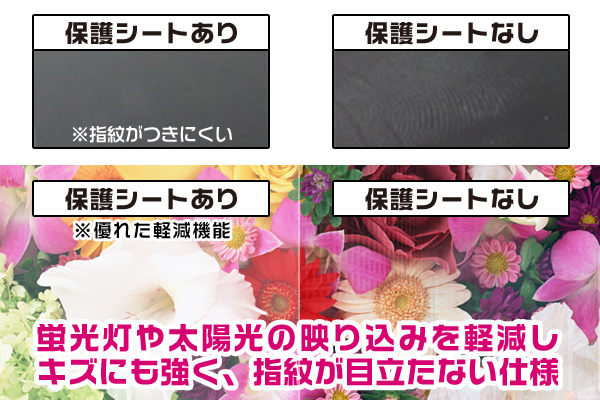 OverLay Plus for かんたんケータイ KYF38 / KYF36 『液晶・背面ディスプレイ用セット』