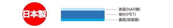 OverLay Magic for Xiaomi Mi MIX 表面用保護シート