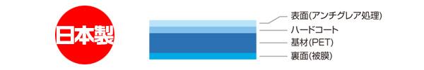 ASUS Chromebook 12 C223NA 用 トラックパッド 保護 フィルム OverLay Protector for トラックパッド ASUS Chromebook 12 C223NA 保護 フィルム シート シール フィルター アンチグレア サラサラ マウス