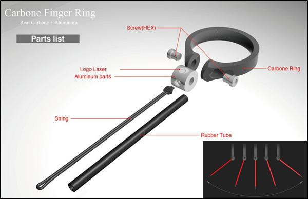 Carbon Ring Finger Strap