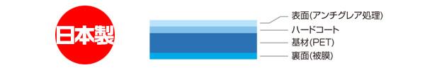GARMIN Edge1030Plus Edge1030 保護 フィルム OverLay Plus for GARMIN Edge 1030 Plus / Edge 1030 液晶保護 アンチグレア 低反射 非光沢 防指紋 ガーミン Edge1030プラス Edge1030
