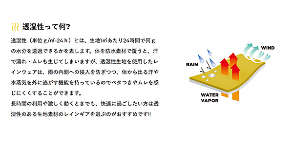 フード付き 袖付き レインコート ポンチョ kiu SLEEVE RAIN PONCHO アウトドア メンズ レディース 雨具 防水 フェス 母の日 父の日【ポイント10倍】