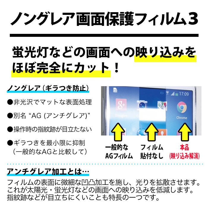 【Panasonic LUMIX TZ85 用】 ノングレアフィルム3 マットフィルム
