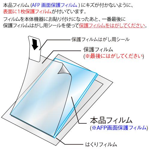 【arrows Tab F-04H 用】AFPフィルム 光沢フィルム
