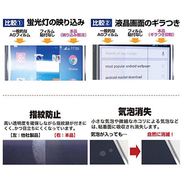 NGB-P01J<br>docomo P-smartケータイ P-01J 用 ノングレアフィルム3<br>ASDEC アスデック
