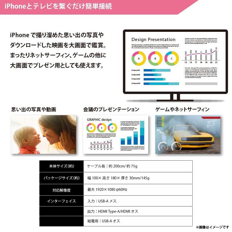 PG-IPTV04WH<br>iPhone / iPad 用 HDMIミラーリングケーブル 2m ホワイト<br>PGA