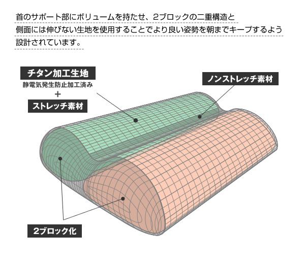 メタルMOGUピロー(カバー付)
