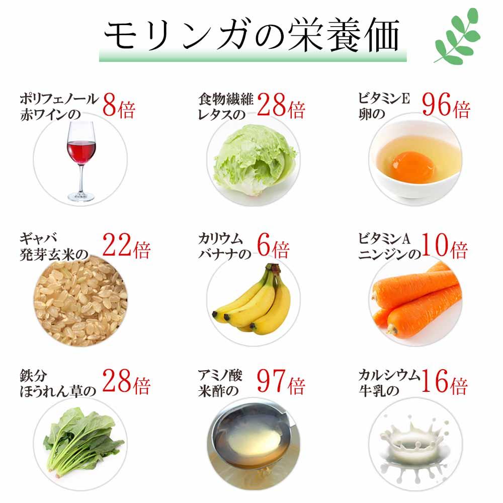 新商品!SMILE SEVEN TEA (スマイルセブンティー)