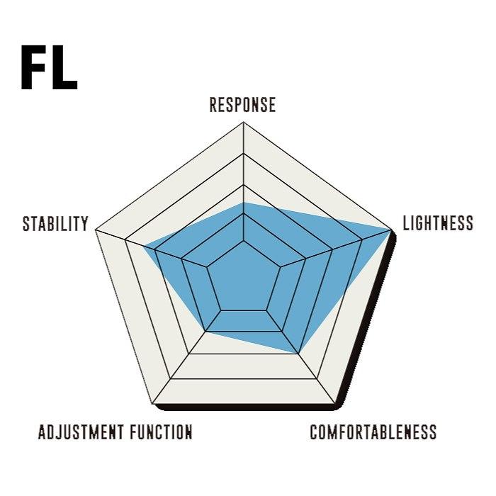 2022 FLUX フラックス FL エフエル   21-22  ボード金具 ジュニア